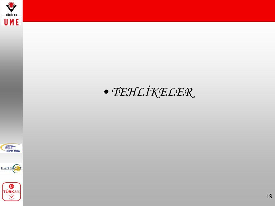 TEHLİKELER