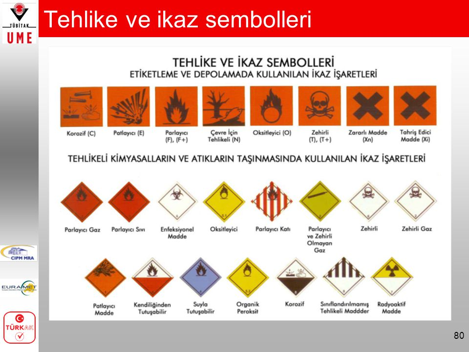 Tehlike ve ikaz sembolleri