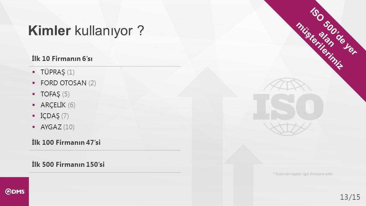 ISO 500'de yer alan müşterilerimiz