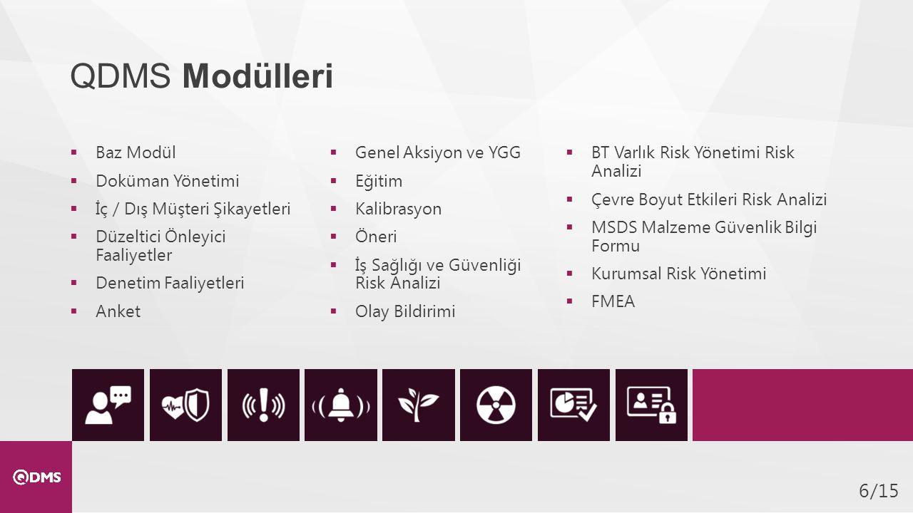 QDMS Modülleri Baz Modül Doküman Yönetimi İç / Dış Müşteri Şikayetleri