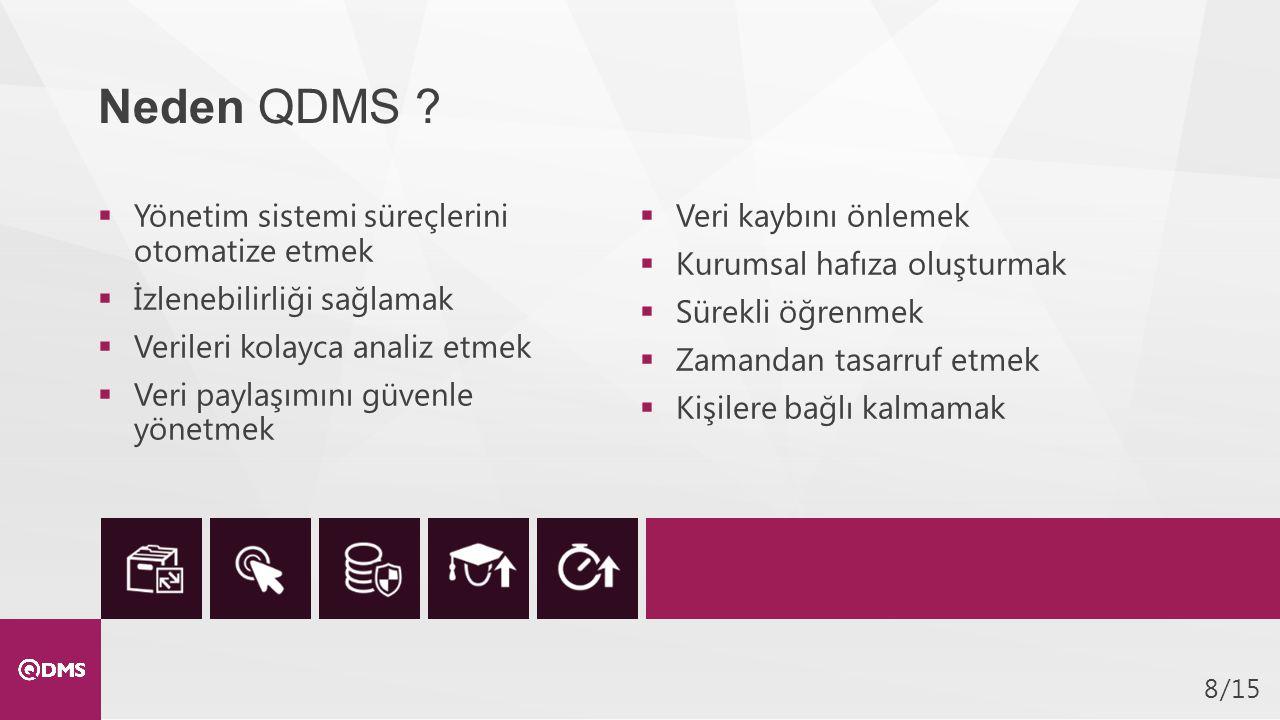 Neden QDMS Yönetim sistemi süreçlerini otomatize etmek