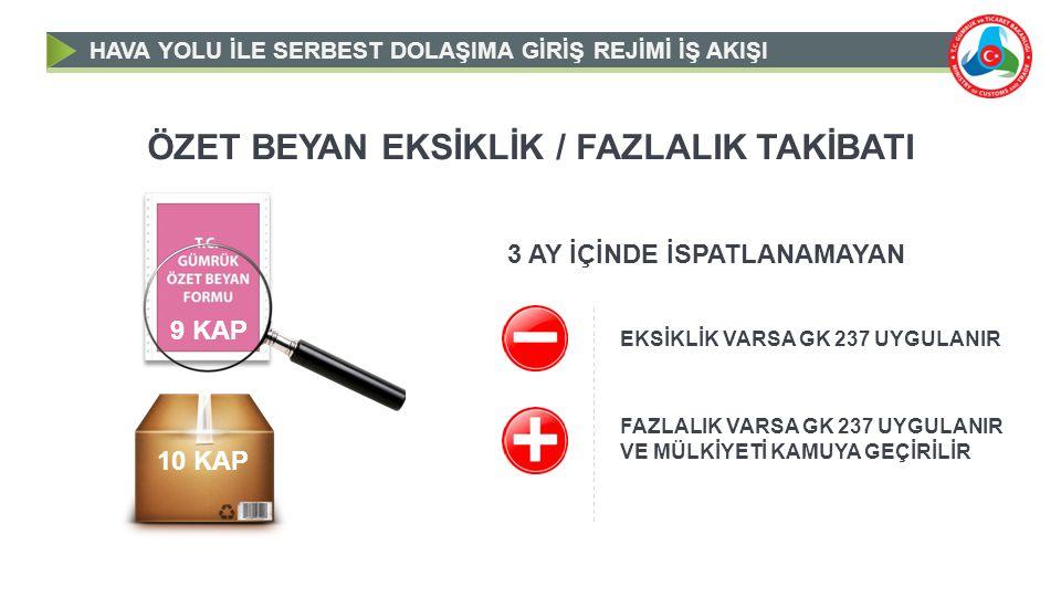 ÖZET BEYAN EKSİKLİK / FAZLALIK TAKİBATI