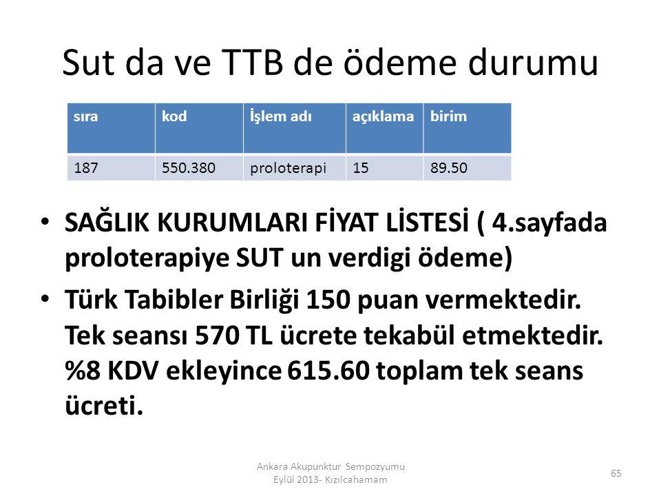 Sut da ve TTB de ödeme durumu