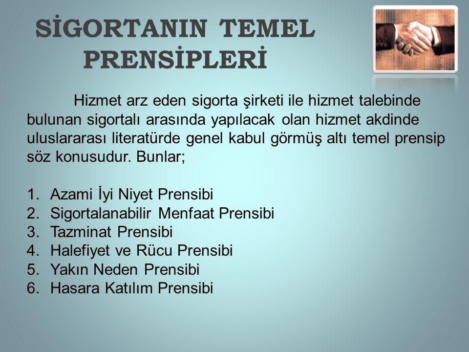 SİGORTANIN TEMEL PRENSİPLERİ