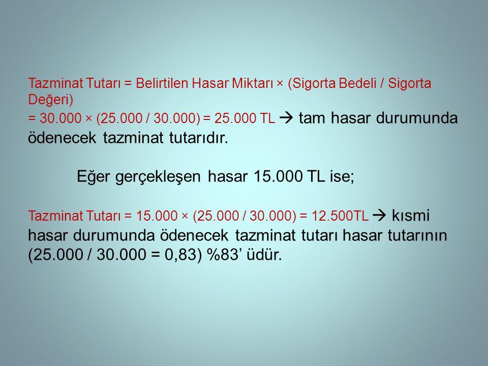 Eğer gerçekleşen hasar 15.000 TL ise;