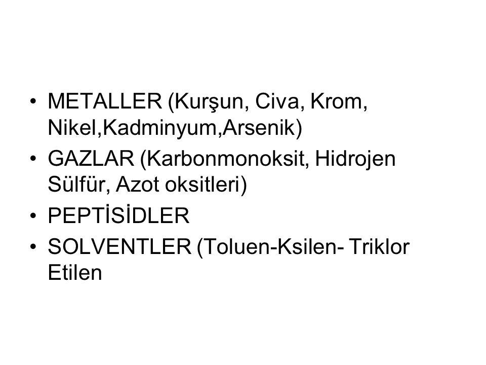 METALLER (Kurşun, Civa, Krom, Nikel,Kadminyum,Arsenik)