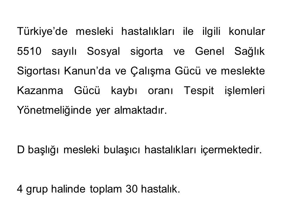 Türkiye'de mesleki hastalıkları ile ilgili konular 5510 sayılı Sosyal sigorta ve Genel Sağlık Sigortası Kanun'da ve Çalışma Gücü ve meslekte Kazanma Gücü kaybı oranı Tespit işlemleri Yönetmeliğinde yer almaktadır.