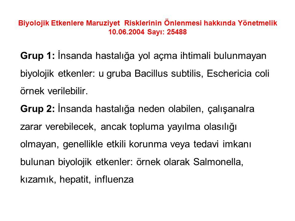 Biyolojik Etkenlere Maruziyet Risklerinin Önlenmesi hakkında Yönetmelik 10.06.2004 Sayı: 25488