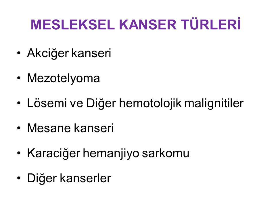 MESLEKSEL KANSER TÜRLERİ