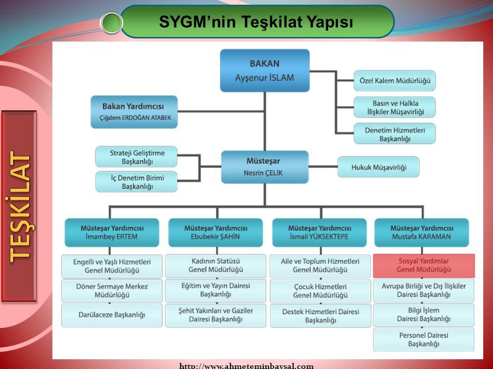 SYGM'nin Teşkilat Yapısı