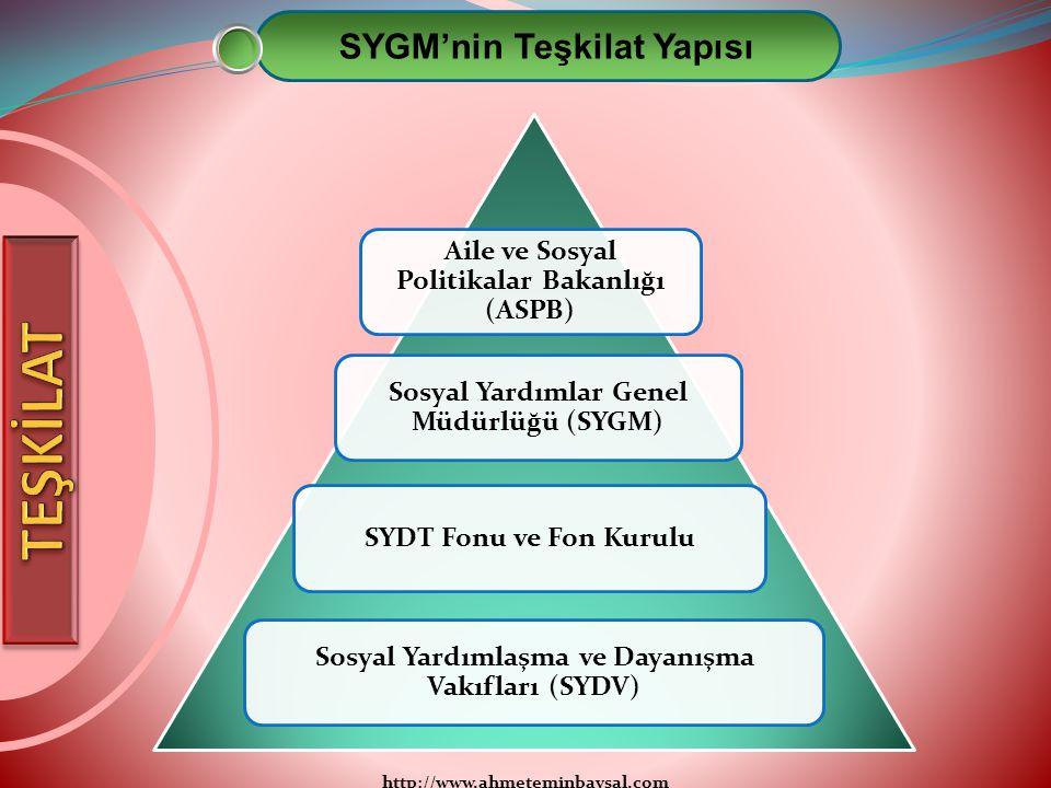 TEŞKİLAT SYGM'nin Teşkilat Yapısı