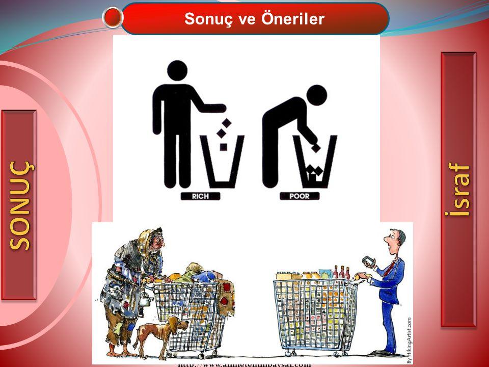 Sonuç ve Öneriler İsraf SONUÇ http://www.ahmeteminbaysal.com