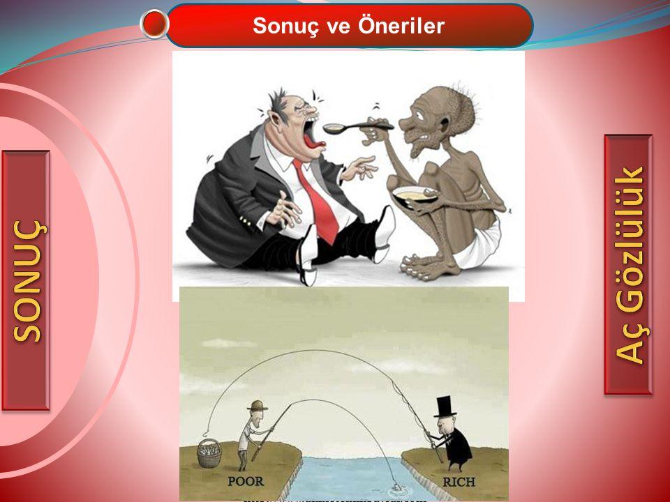 Sonuç ve Öneriler Aç Gözlülük SONUÇ http://www.ahmeteminbaysal.com