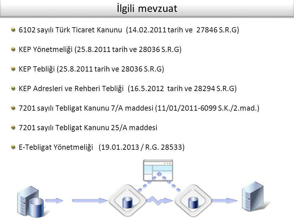 İlgili mevzuat 6102 sayılı Türk Ticaret Kanunu (14.02.2011 tarih ve 27846 S.R.G) KEP Yönetmeliği (25.8.2011 tarih ve 28036 S.R.G)