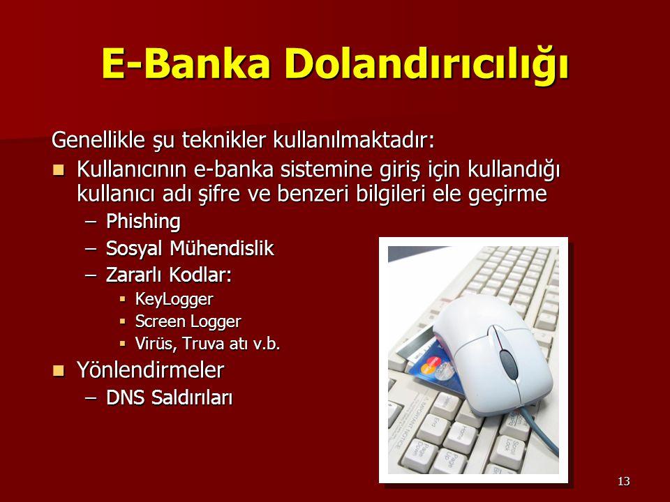 E-Banka Dolandırıcılığı