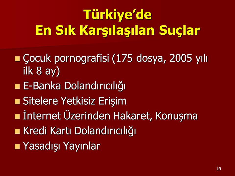 Türkiye'de En Sık Karşılaşılan Suçlar