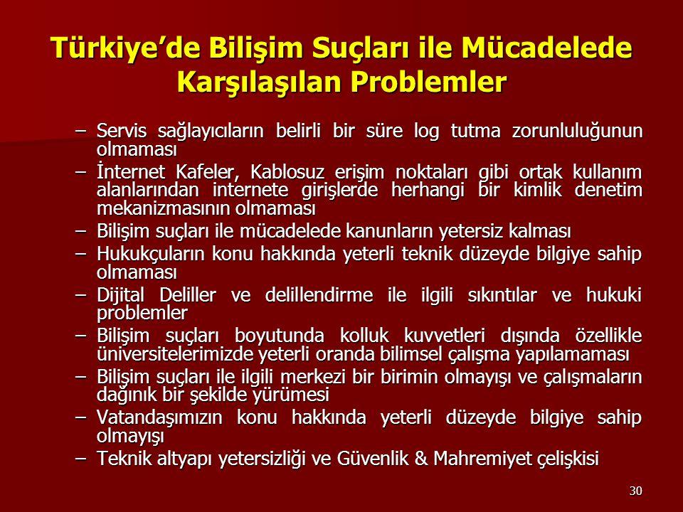Türkiye'de Bilişim Suçları ile Mücadelede Karşılaşılan Problemler