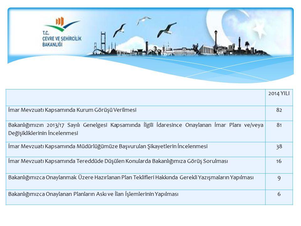 2014 YILI. İmar Mevzuatı Kapsamında Kurum Görüşü Verilmesi. 82.