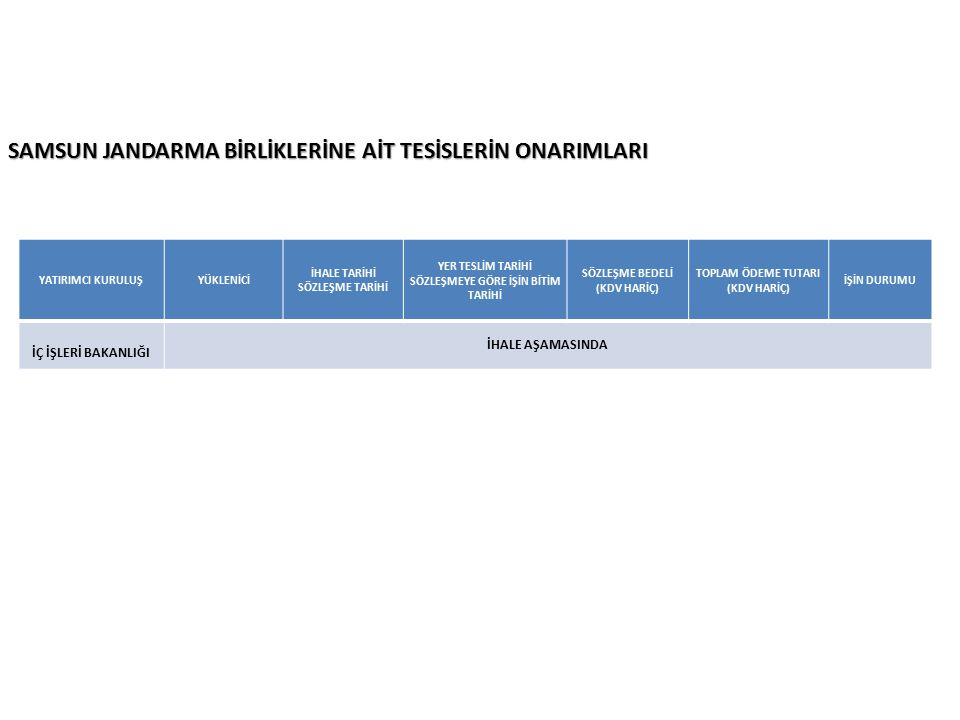 SAMSUN JANDARMA BİRLİKLERİNE AİT TESİSLERİN ONARIMLARI