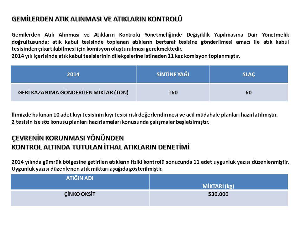 GERİ KAZANIMA GÖNDERİLEN MİKTAR (TON)