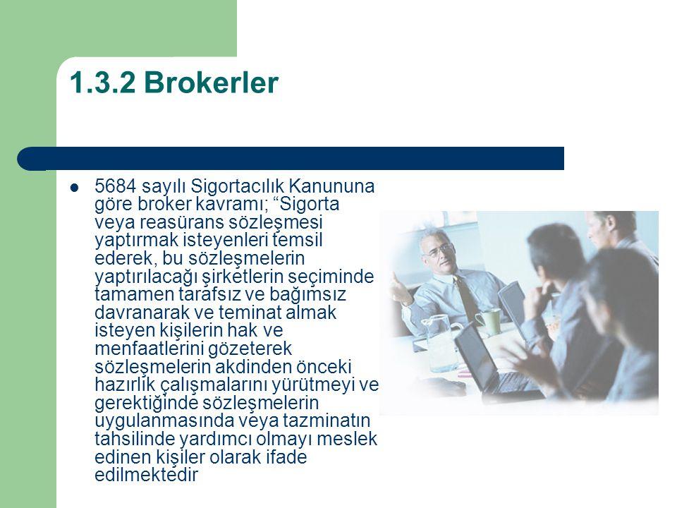 1.3.2 Brokerler