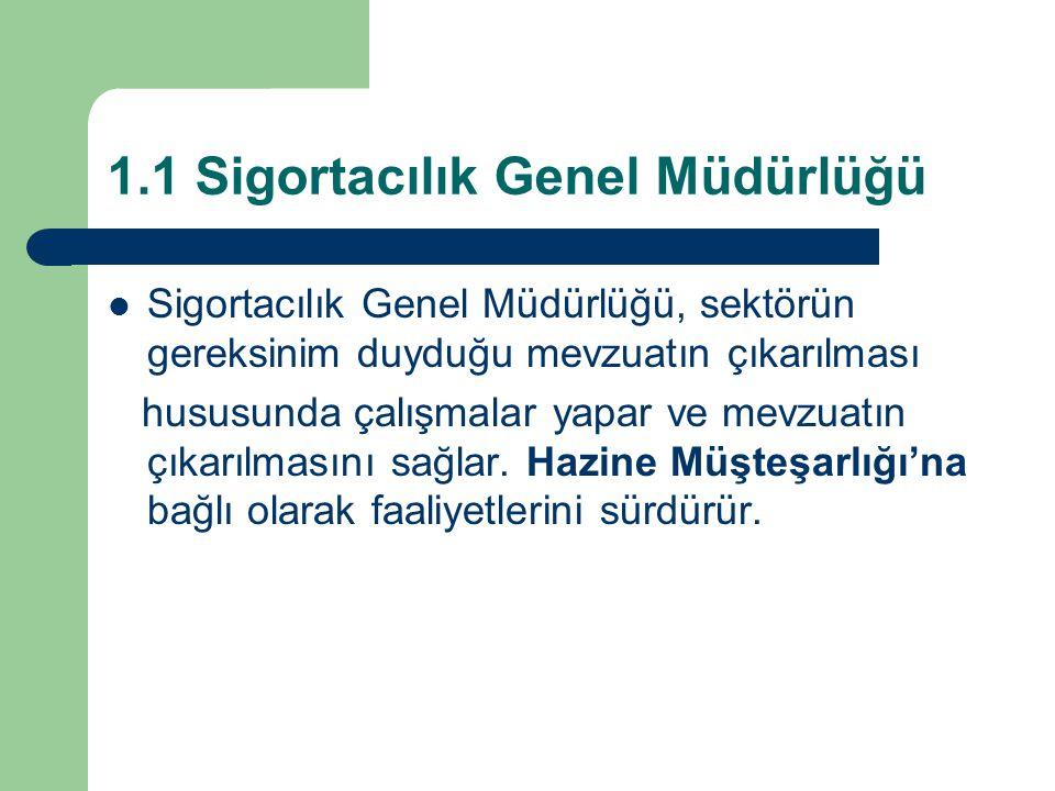 1.1 Sigortacılık Genel Müdürlüğü