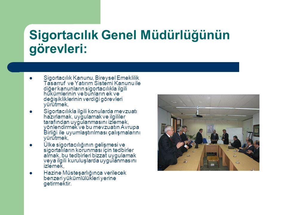 Sigortacılık Genel Müdürlüğünün görevleri: