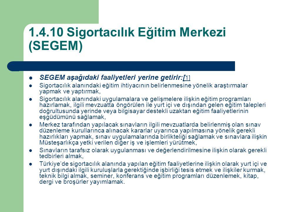 1.4.10 Sigortacılık Eğitim Merkezi (SEGEM)
