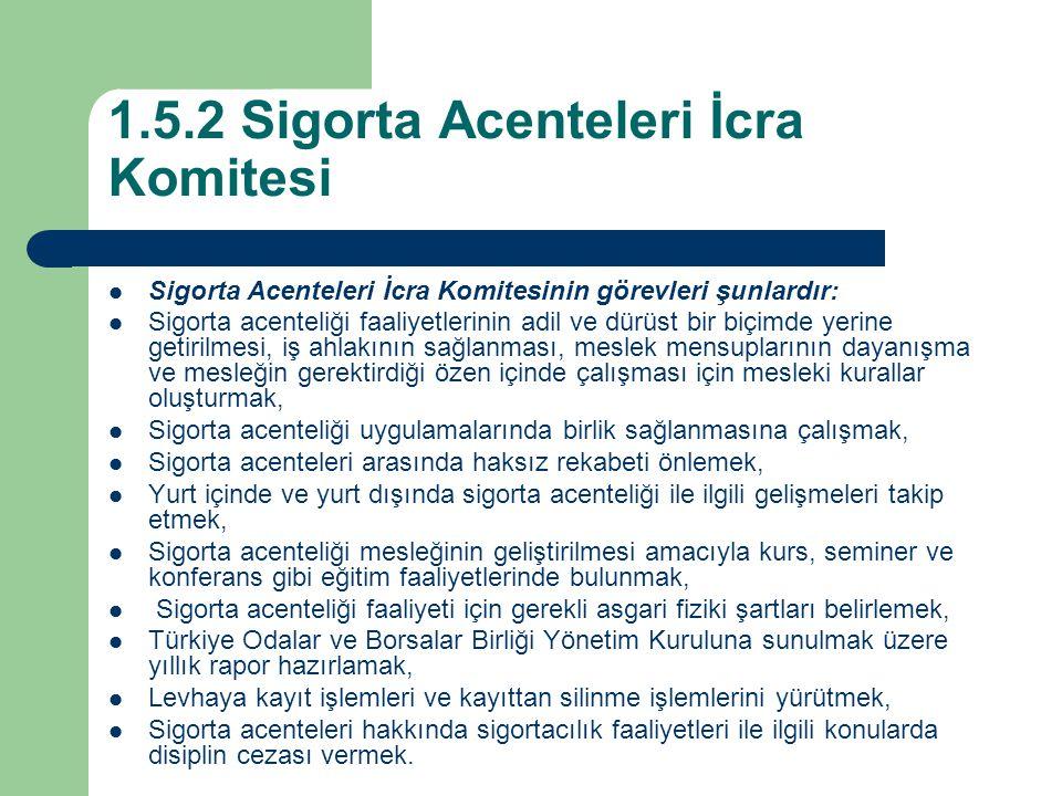 1.5.2 Sigorta Acenteleri İcra Komitesi