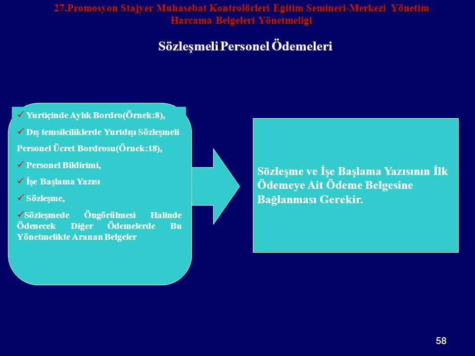 Sözleşmeli Personel Ödemeleri