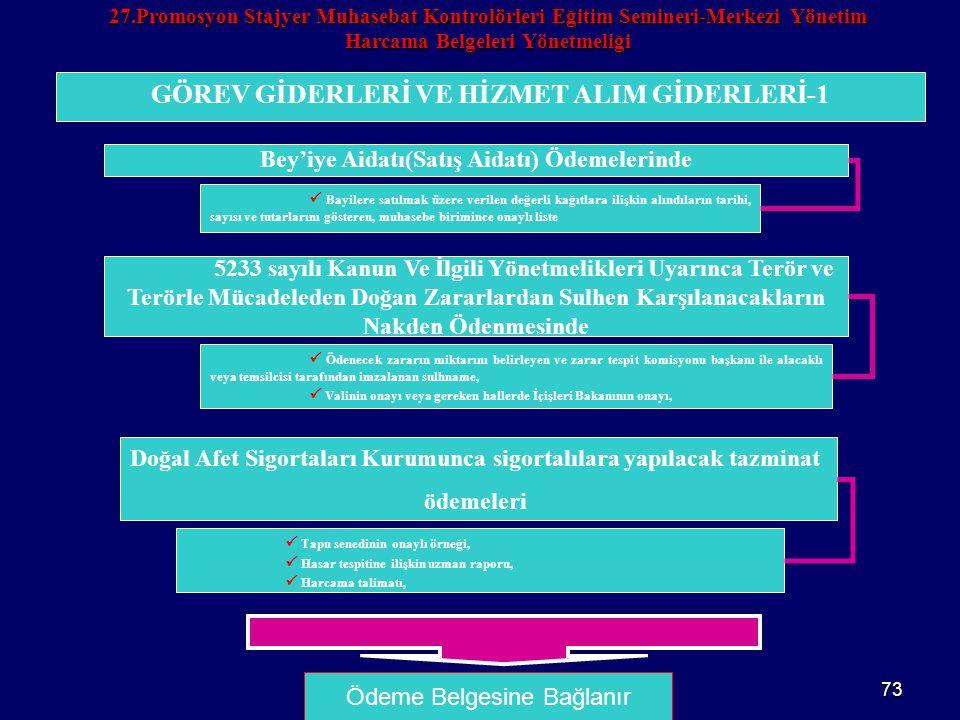 GÖREV GİDERLERİ VE HİZMET ALIM GİDERLERİ-1