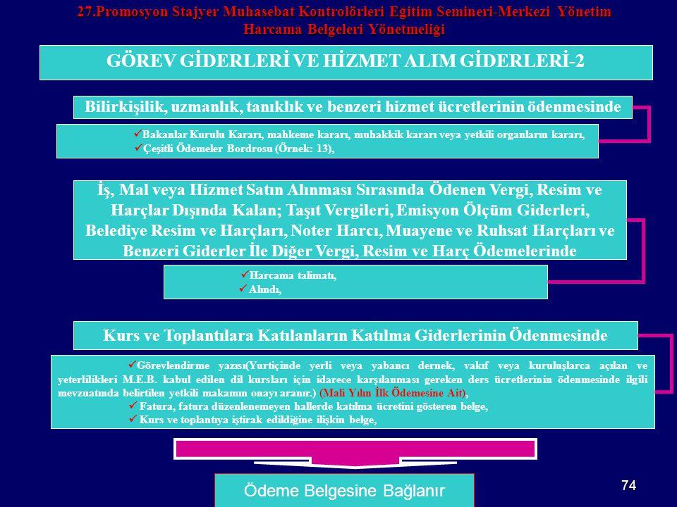 GÖREV GİDERLERİ VE HİZMET ALIM GİDERLERİ-2