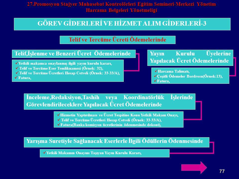 GÖREV GİDERLERİ VE HİZMET ALIM GİDERLERİ-3