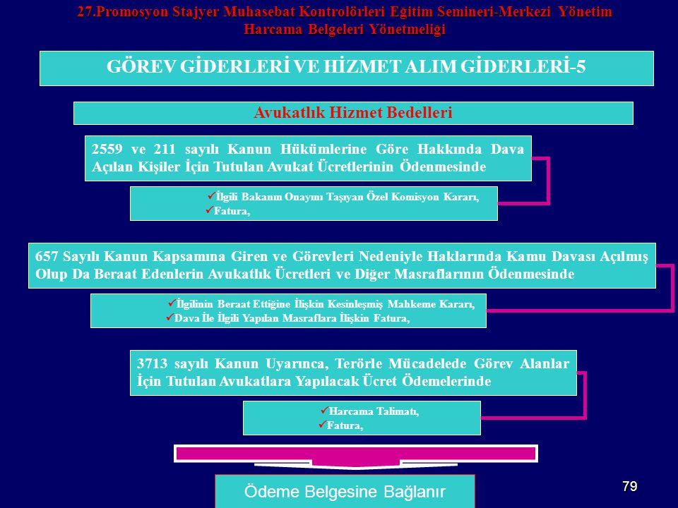 GÖREV GİDERLERİ VE HİZMET ALIM GİDERLERİ-5 Avukatlık Hizmet Bedelleri