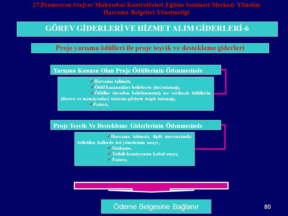 GÖREV GİDERLERİ VE HİZMET ALIM GİDERLERİ-6