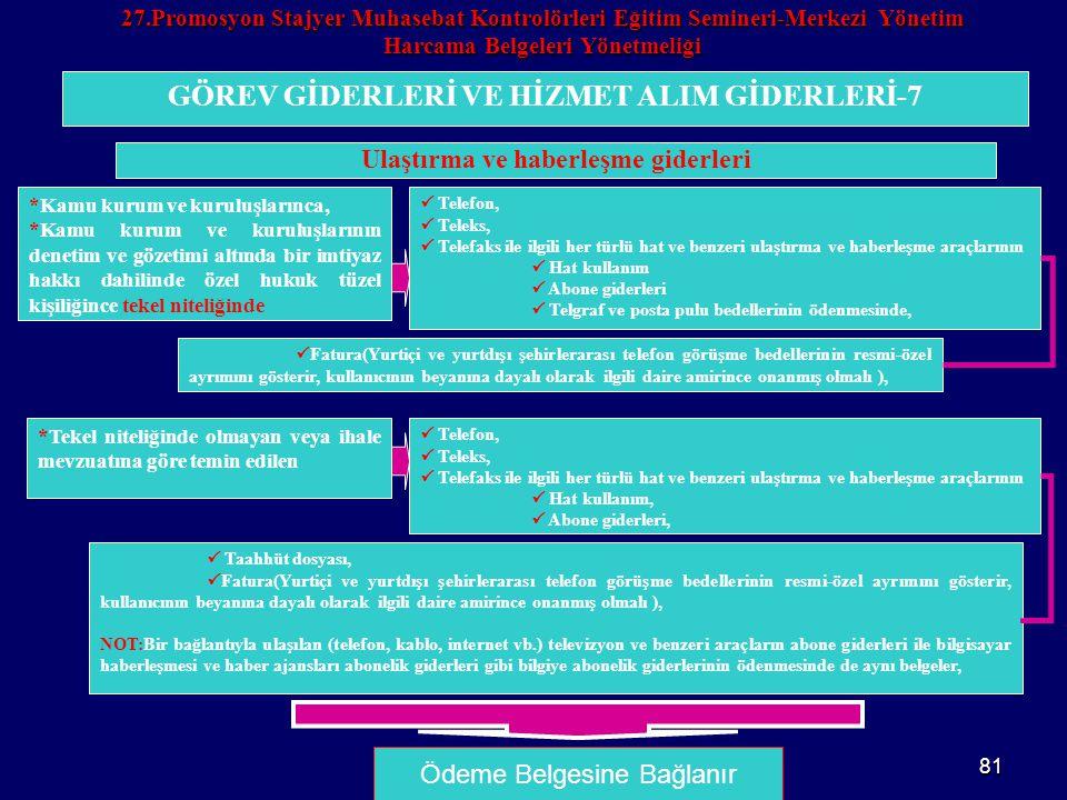 GÖREV GİDERLERİ VE HİZMET ALIM GİDERLERİ-7