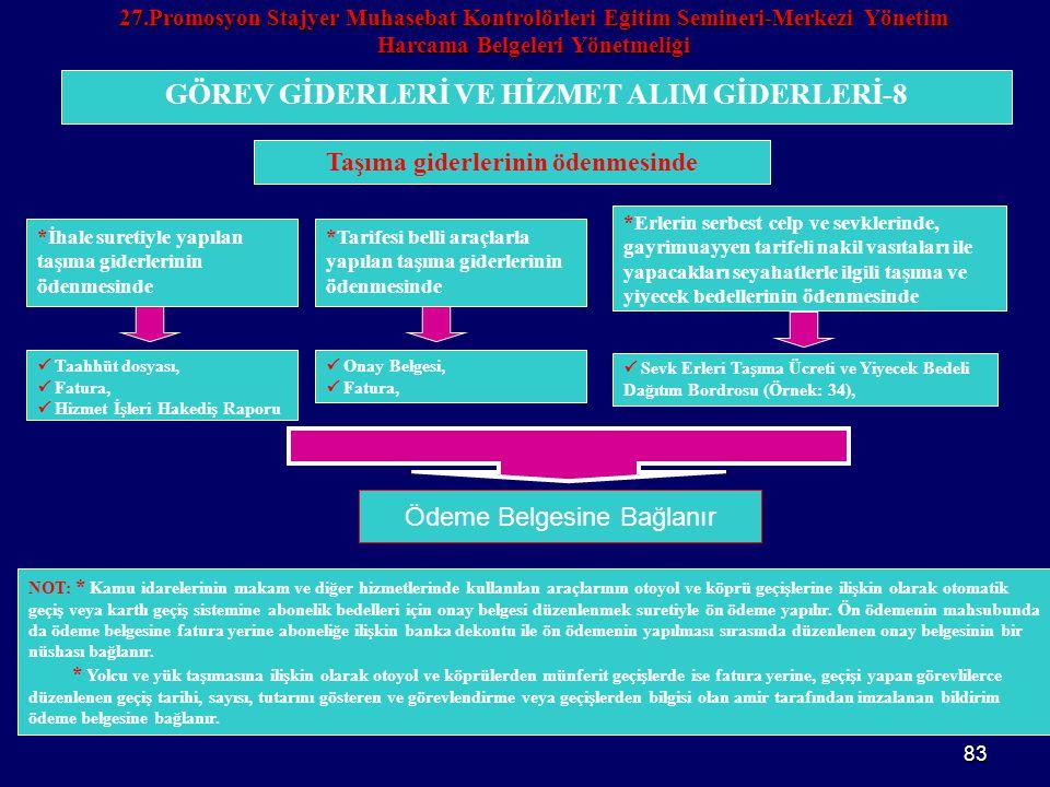 GÖREV GİDERLERİ VE HİZMET ALIM GİDERLERİ-8
