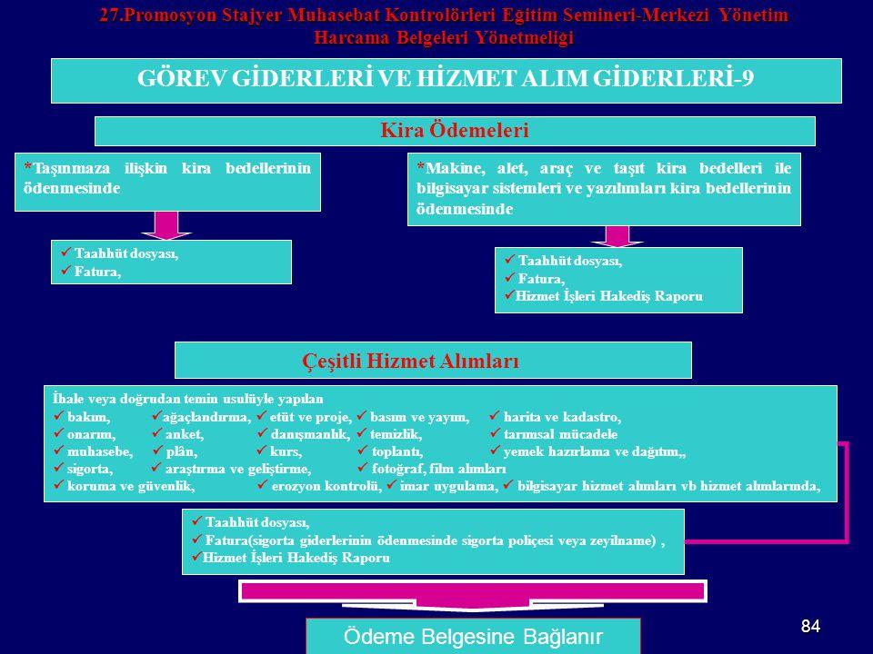 GÖREV GİDERLERİ VE HİZMET ALIM GİDERLERİ-9 Çeşitli Hizmet Alımları