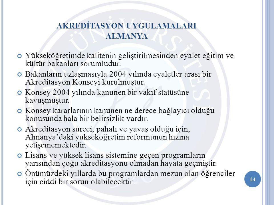AKREDİTASYON UYGULAMALARI ALMANYA