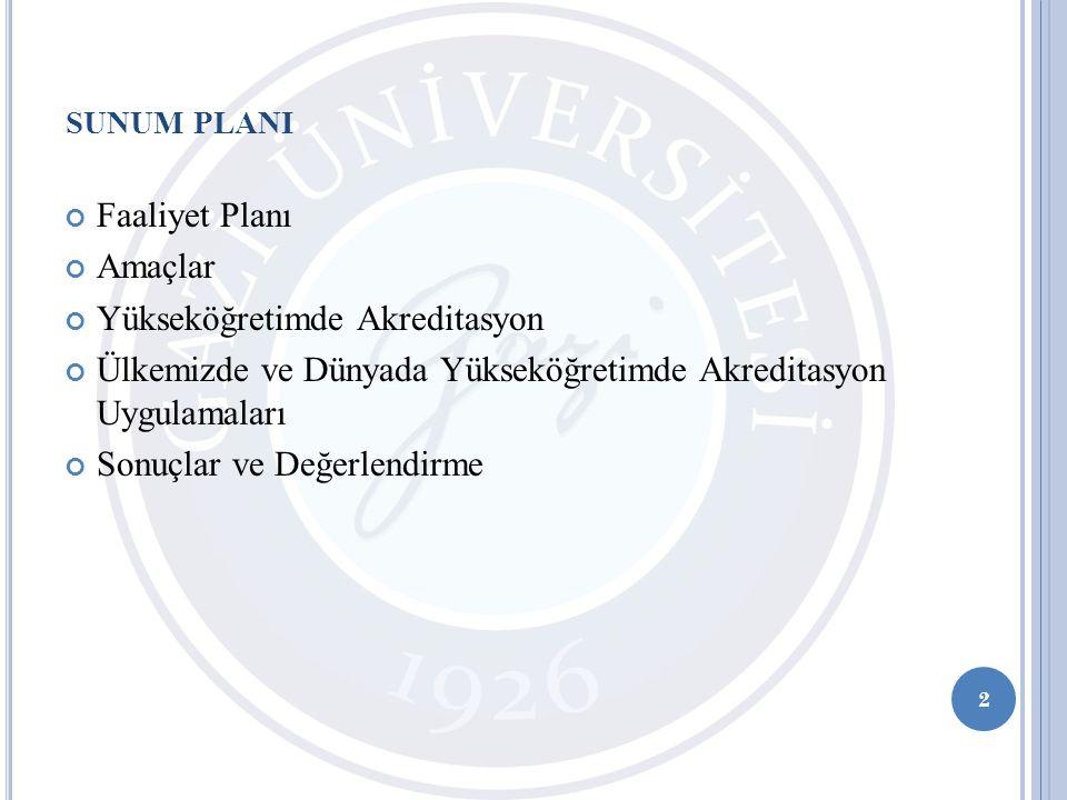 Yükseköğretimde Akreditasyon