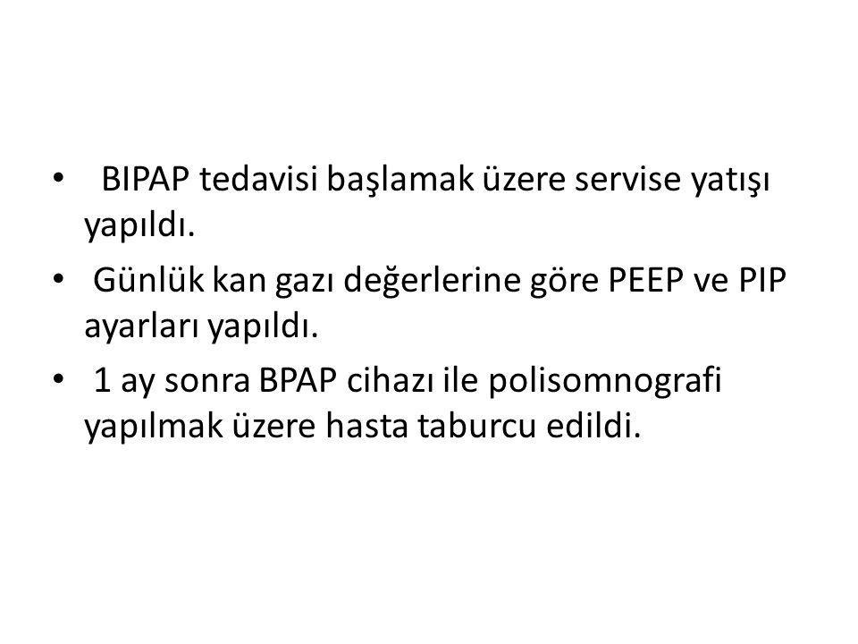 BIPAP tedavisi başlamak üzere servise yatışı yapıldı.