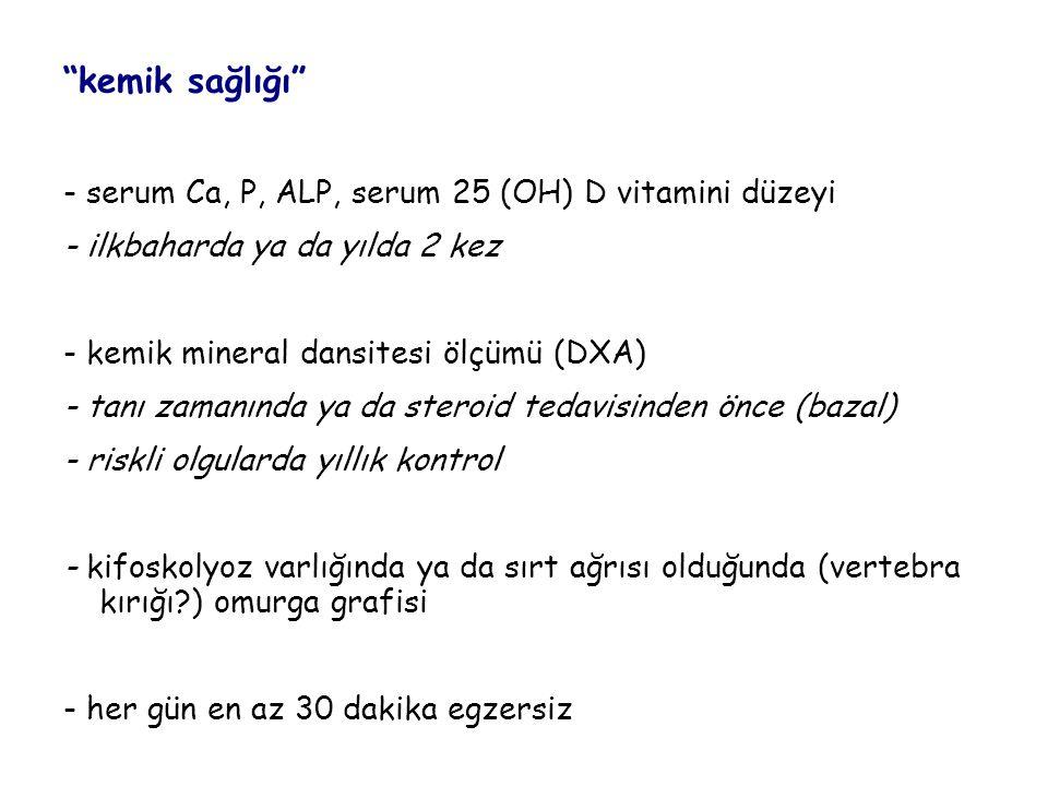 kemik sağlığı - serum Ca, P, ALP, serum 25 (OH) D vitamini düzeyi