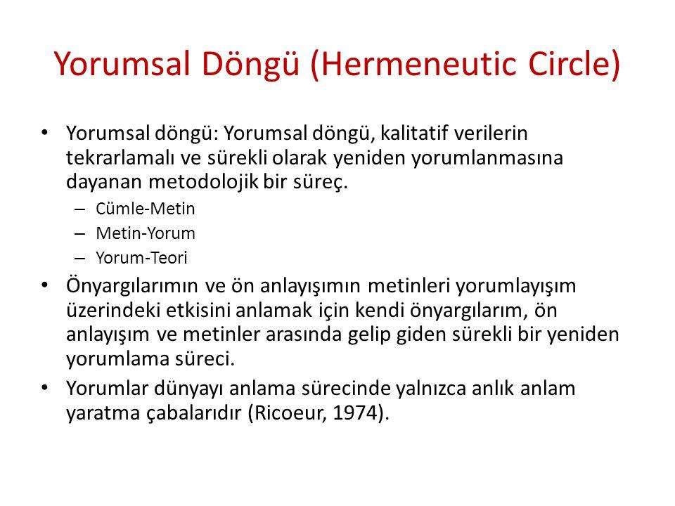 Yorumsal Döngü (Hermeneutic Circle)