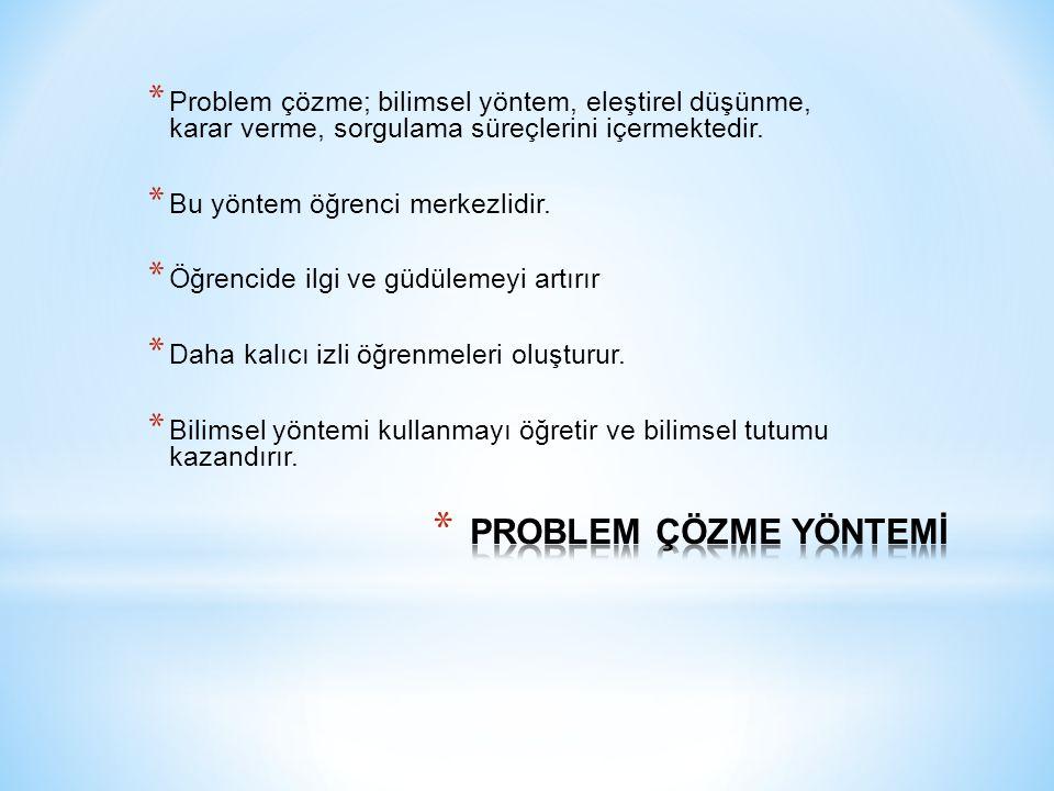 Problem çözme; bilimsel yöntem, eleştirel düşünme, karar verme, sorgulama süreçlerini içermektedir.
