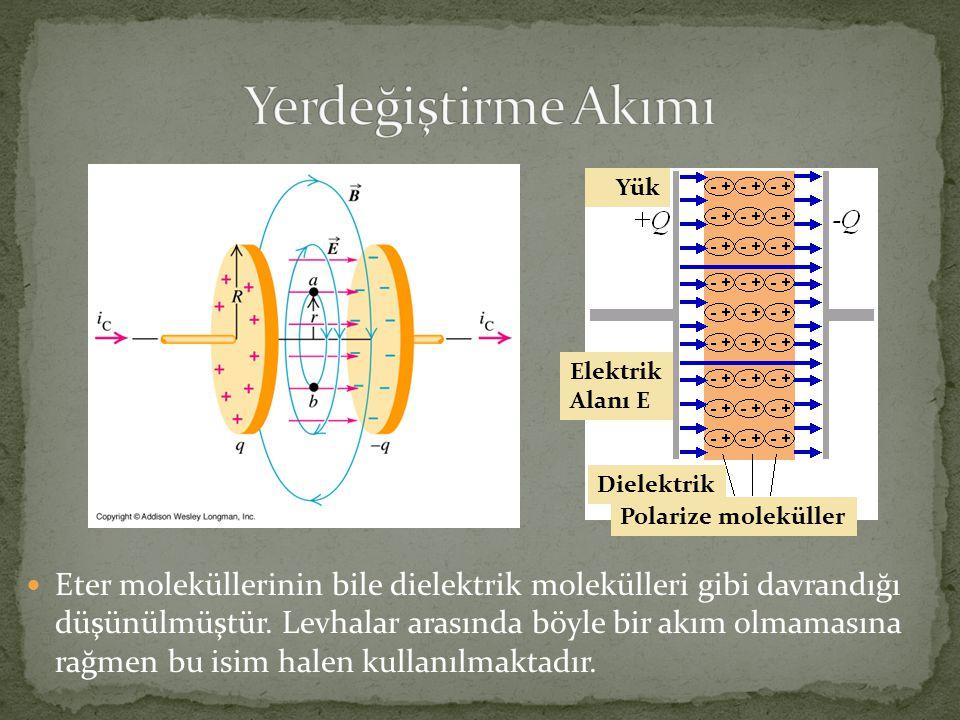 Yerdeğiştirme Akımı Dielektrik. Polarize moleküller. Elektrik. Alanı E. Yük.