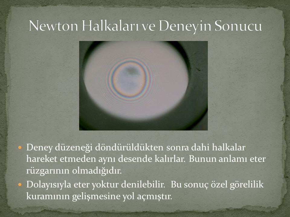 Newton Halkaları ve Deneyin Sonucu