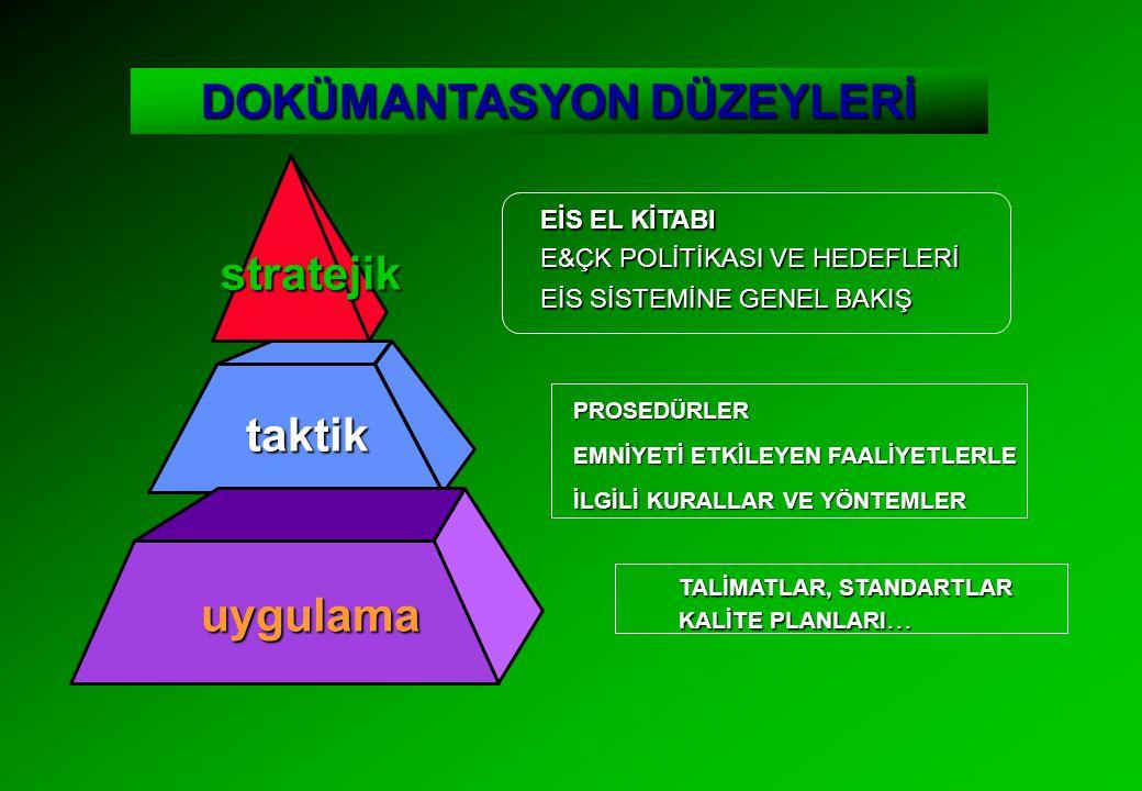 DOKÜMANTASYON DÜZEYLERİ