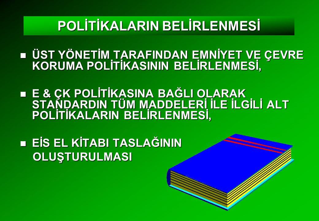 POLİTİKALARIN BELİRLENMESİ
