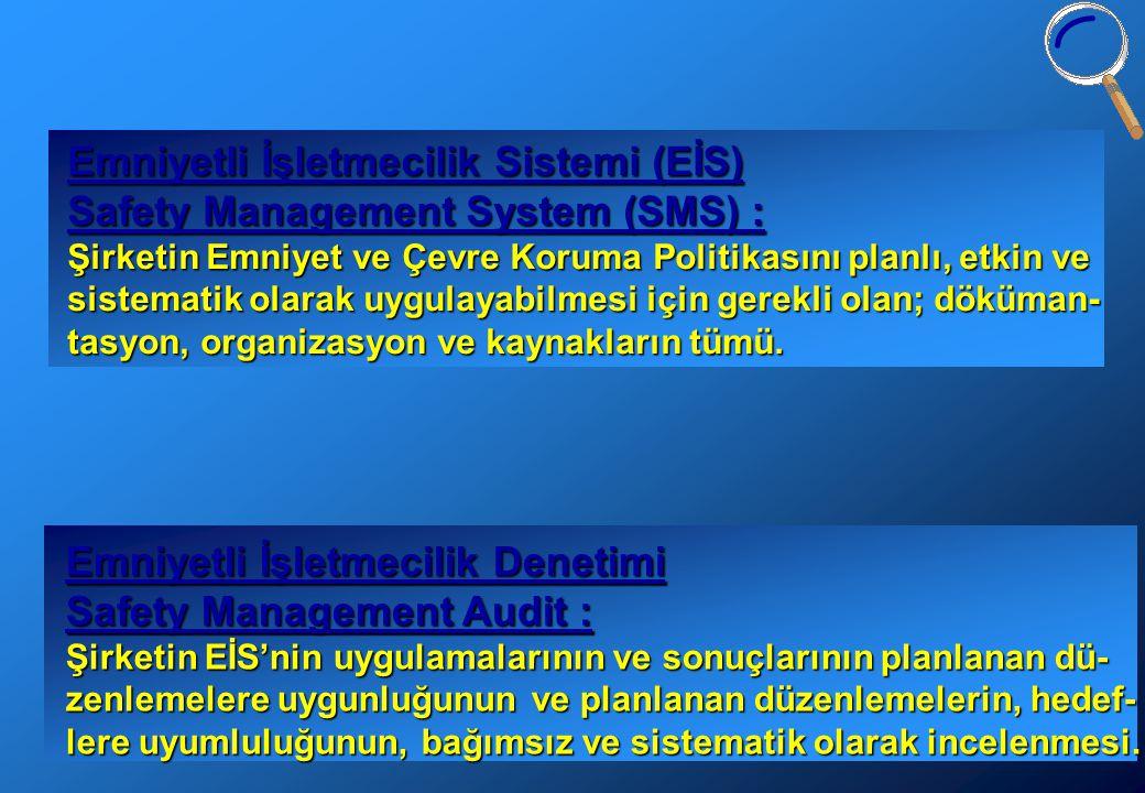 Emniyetli İşletmecilik Sistemi (EİS) Safety Management System (SMS) :
