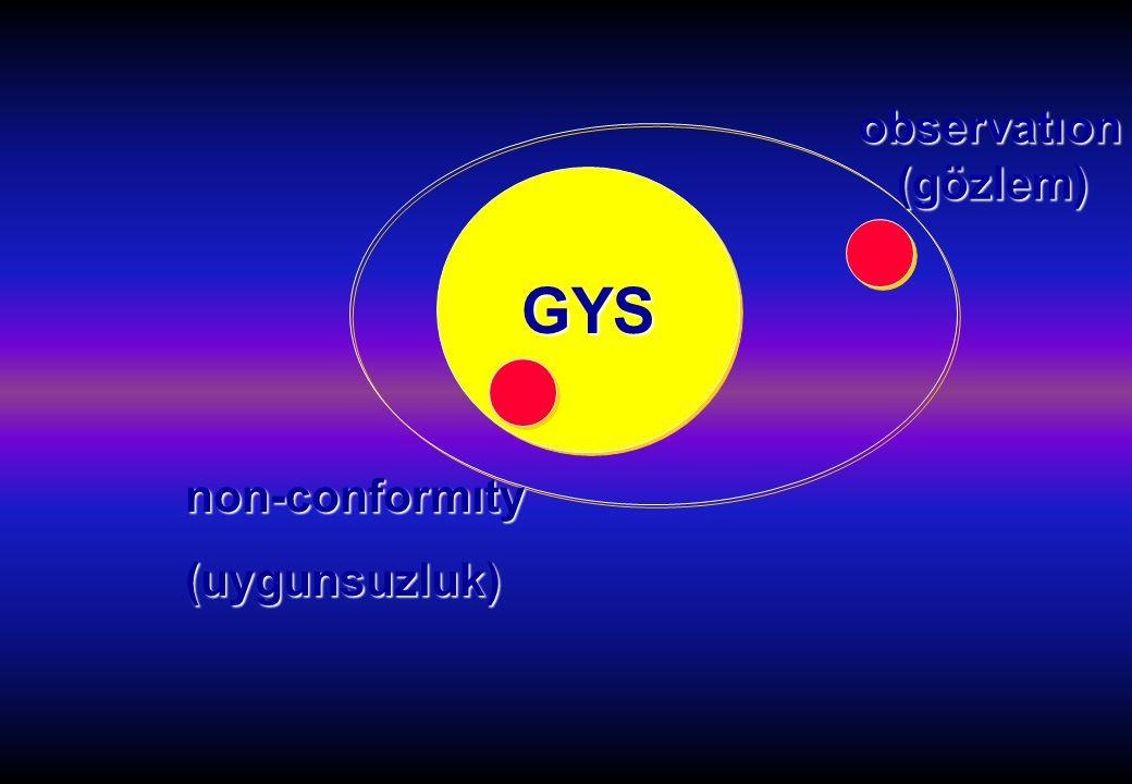 observatıon (gözlem) GYS non-conformıty (uygunsuzluk)